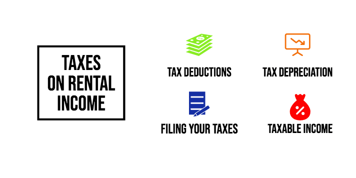 A mix of tax deductions, rental income and expenses when filing your taxes