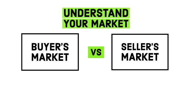 Buyer's Market vs seller's market