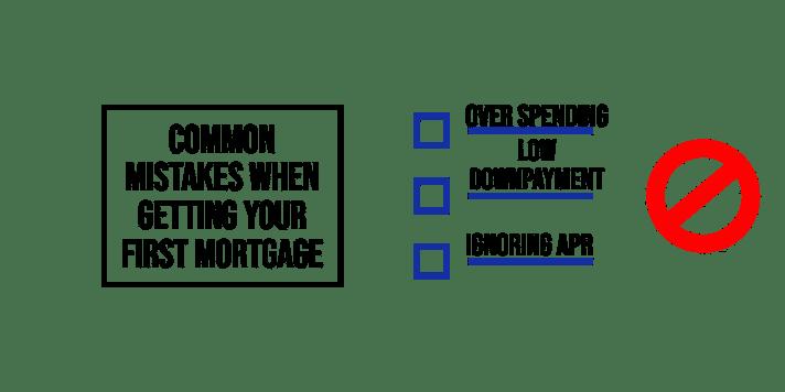 Loans rates on FHA loans