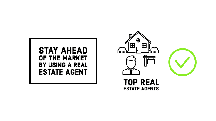 selling your home at recent purchase prices